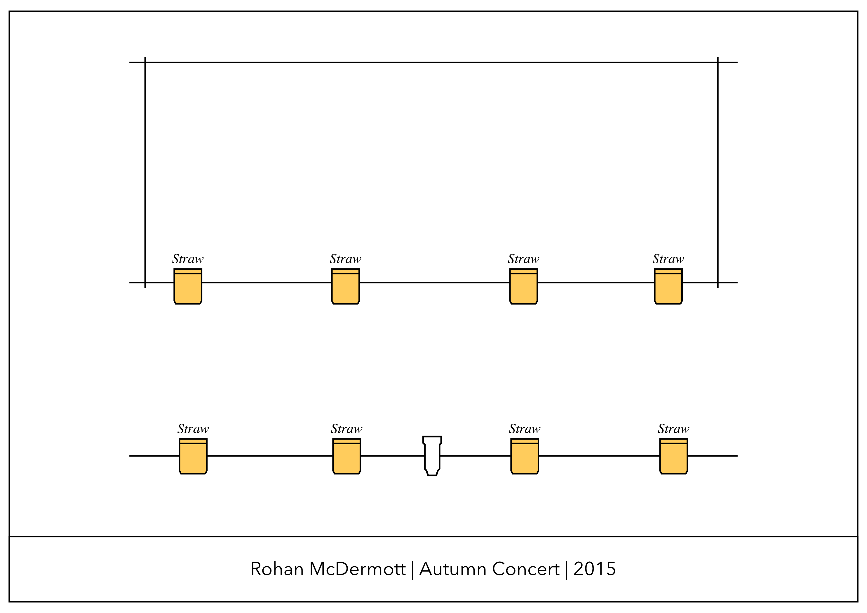 Autumn Concert Lighting Plot