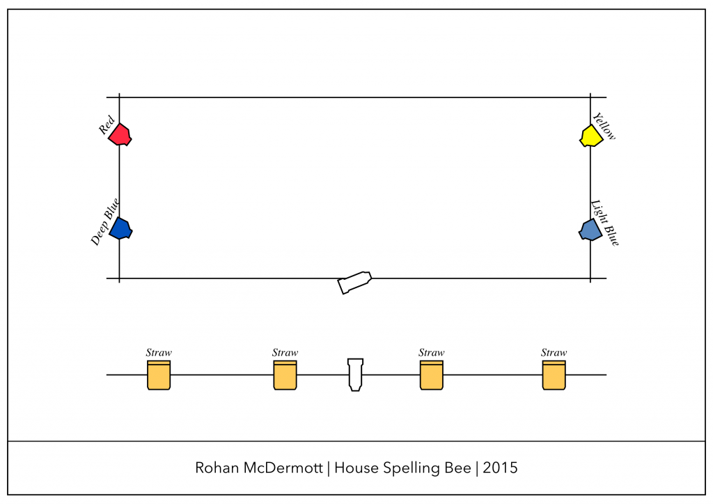 House Spelling Bee - Lighting Plot