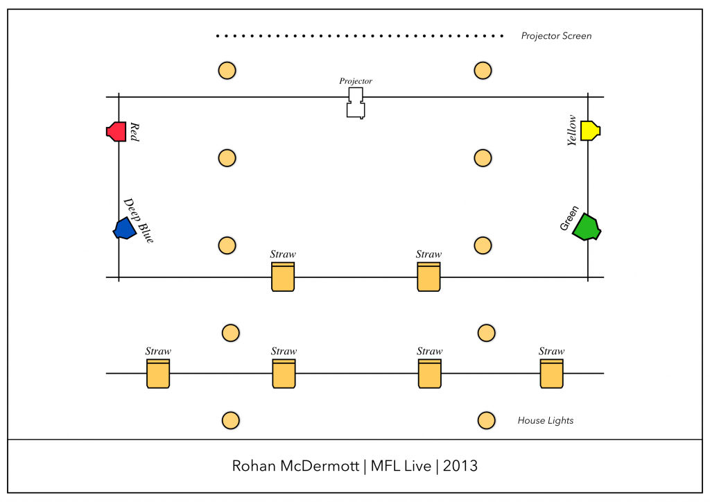 MFL Live Lighting Plot