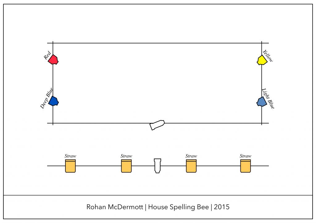House Spelling Bee - Lighting Plot