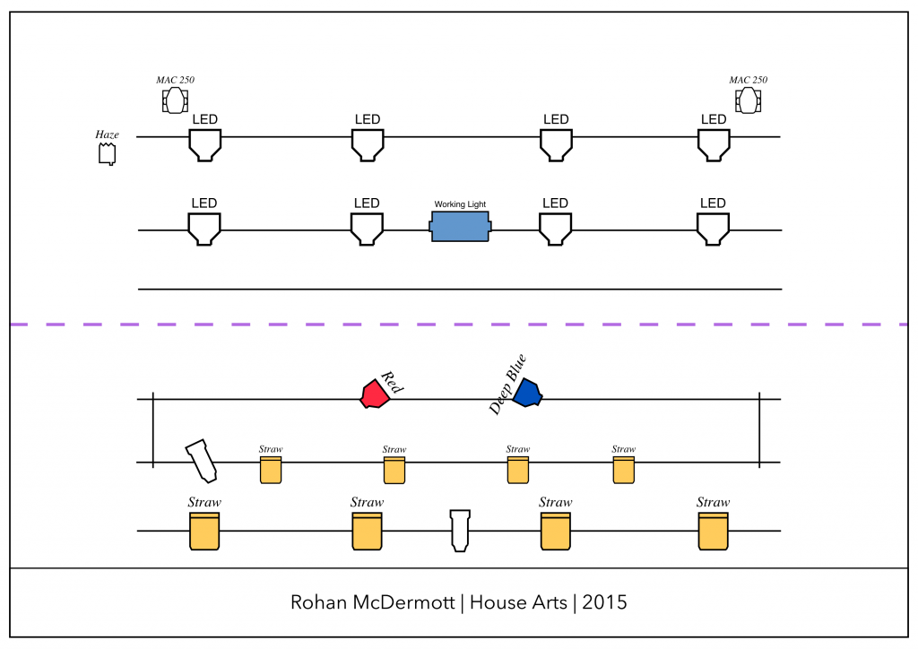 House Arts Lighting Plot